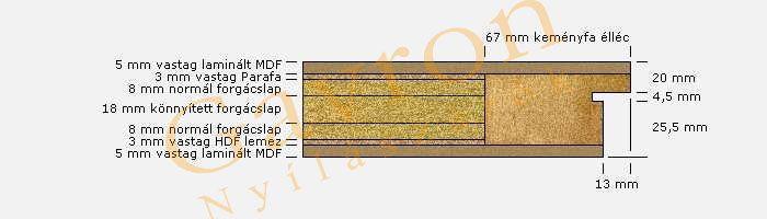 42-dB-hanggatlo-ajto-szerkezete