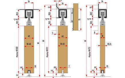 EKONOM tolóajtó vasalat rendszer szerkezeti rajz