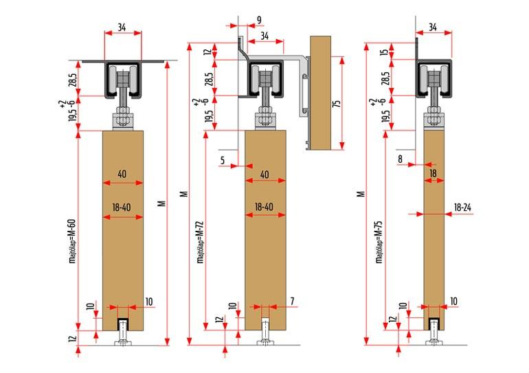 Beltéri tolóajtó rendszer – EKONOM 40