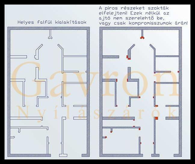 A megfelelő falcsonk (falfül kialakítások)